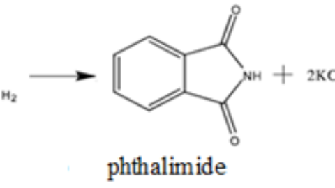 Synthesis of anthranilic acid from phthalic anhydride.