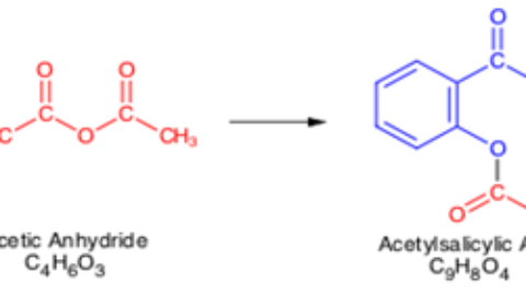 Synthesis of aspirin from salicylic acid using acetic anhydride