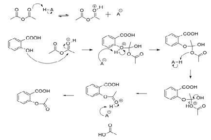 Synthesis of aspirin from salicylic acid using acetic