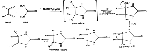Synthesis of phenytoin from benzil and urea - Labmonk